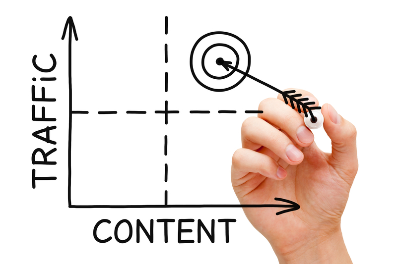 Hot Blog Post Topics That Convert